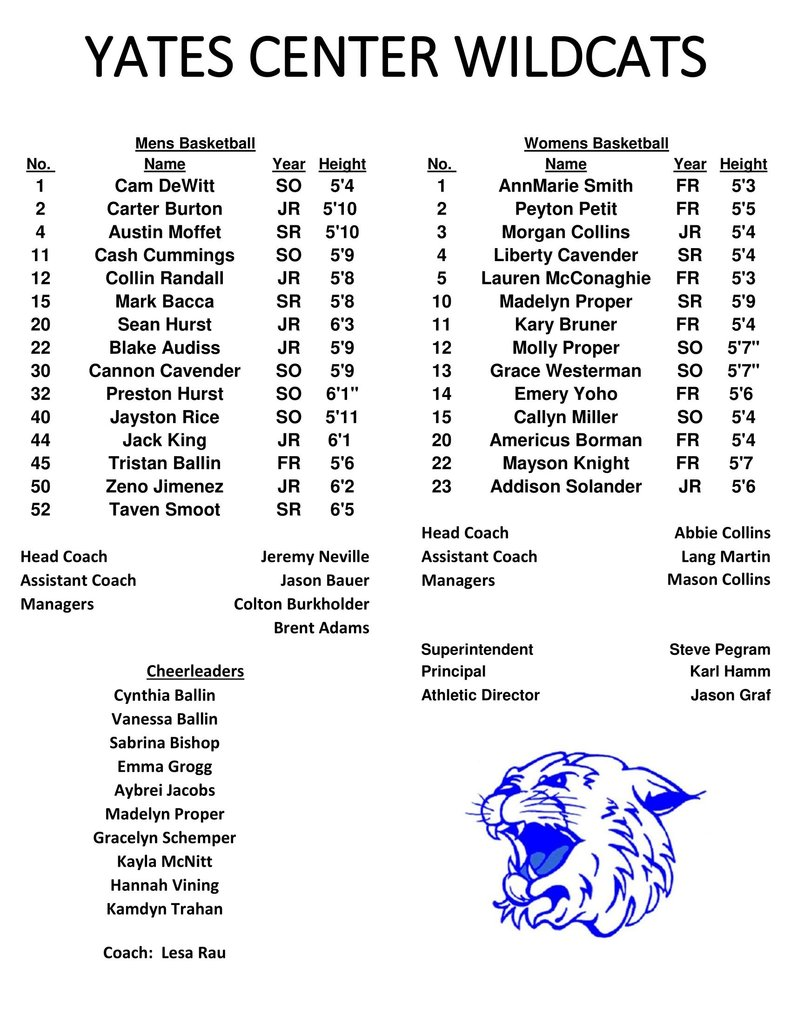 Yates Center 2020-21 HS Basketball Rosters