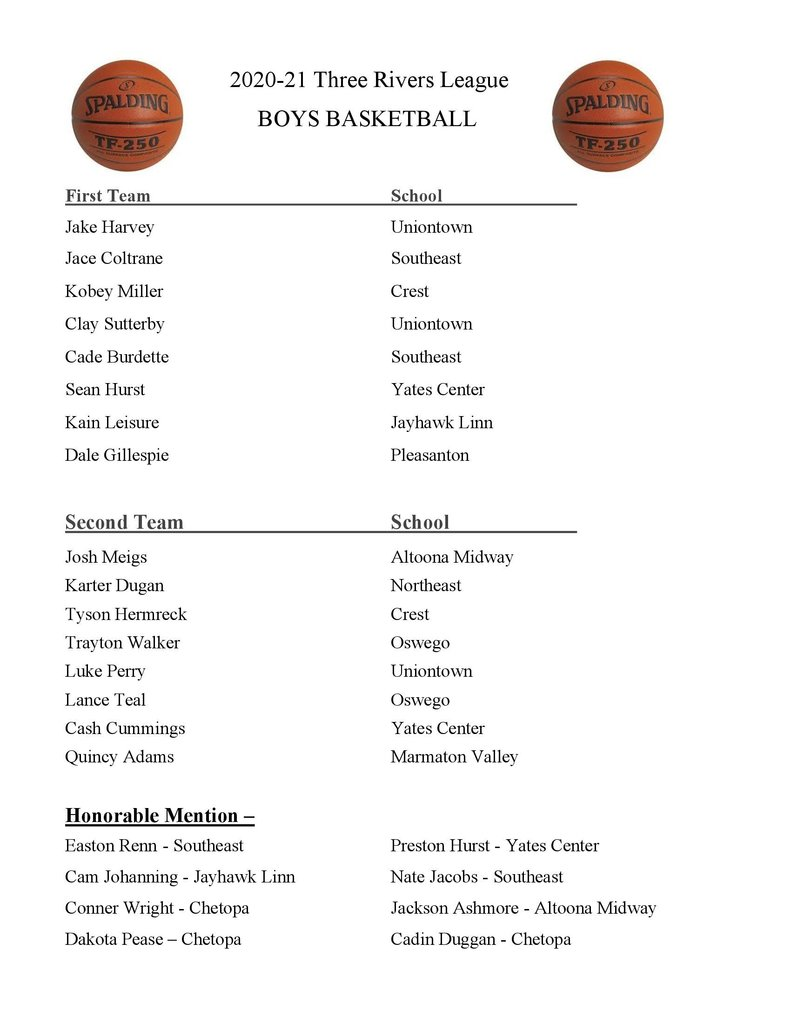 Picture of Three Rivers League Boys Basketball All-League Team