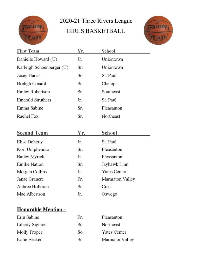 Picture of 2020-21 TRL All League Basketball Girls Teams