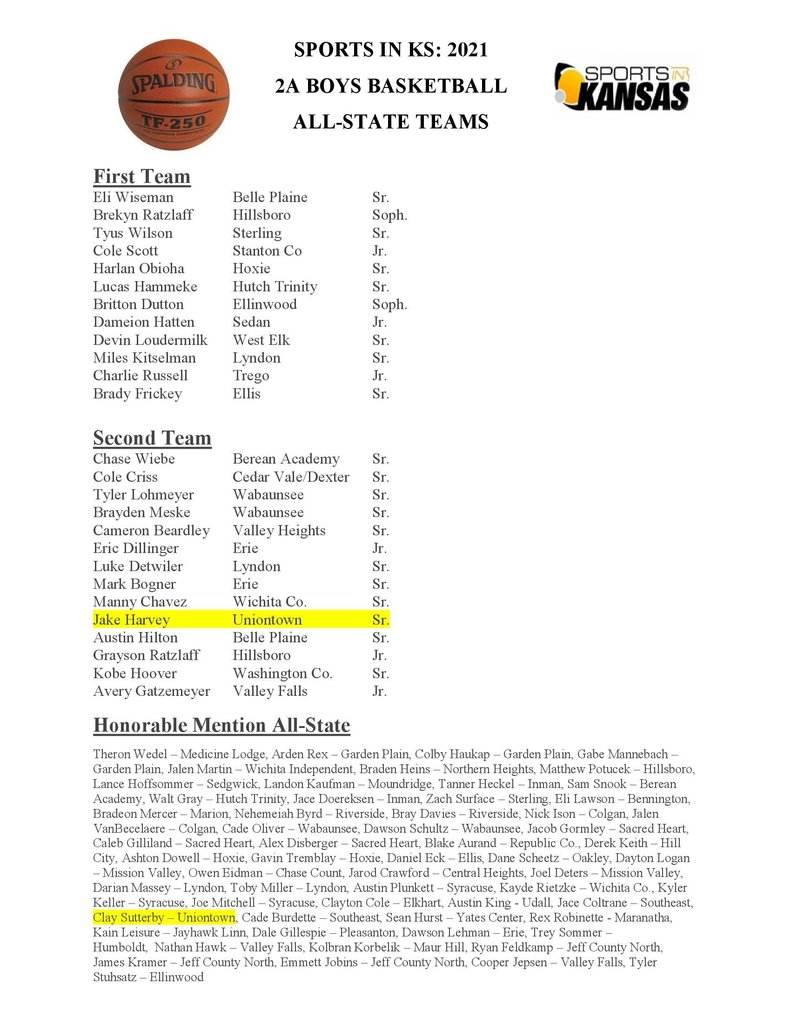 2021 Sports in Kansas All-State Honors for Jake Harvey and Clay Sutterby.
