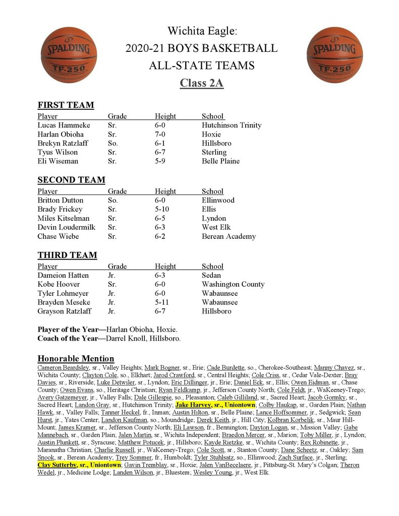 2020-21 2A All-State Basketball Teams in the Wichita Eagle newspaper https://www.kansas.com/article250244940.html