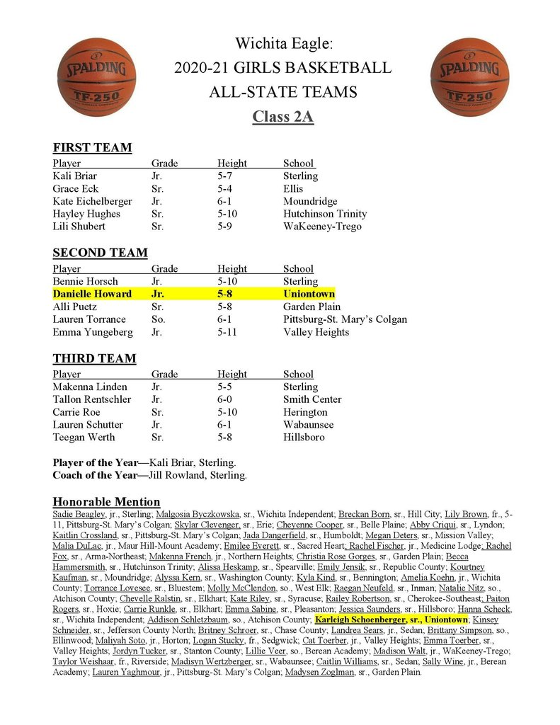 2020-21 2A All-State Basketball Teams in the Wichita Eagle newspaper https://www.kansas.com/sports/varsity-kansas/varsity-basketball/article250254025.html