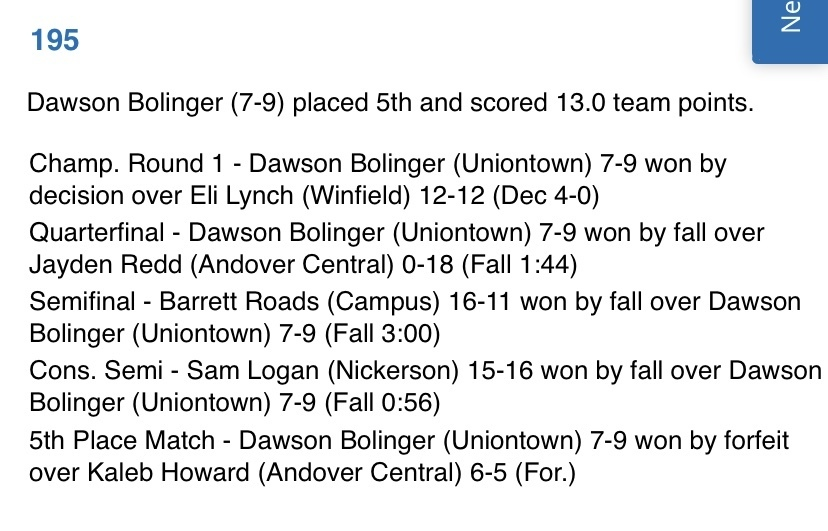 Results from Fredonia Invitational Wrestling Tournament